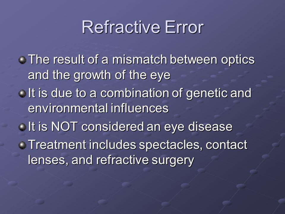 Types of Refractive Error EmmetropiaMyopiaHyperopiaAstigmatismPresbyopia