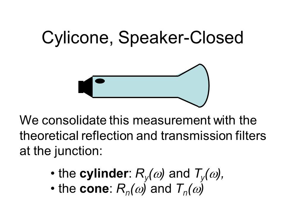 Cylicone, Speaker-Closed We consolidate this measurement with the theoretical reflection and transmission filters at the junction: the cylinder: R y (  ) and T y (  ), the cone: R n (  ) and T n (  )