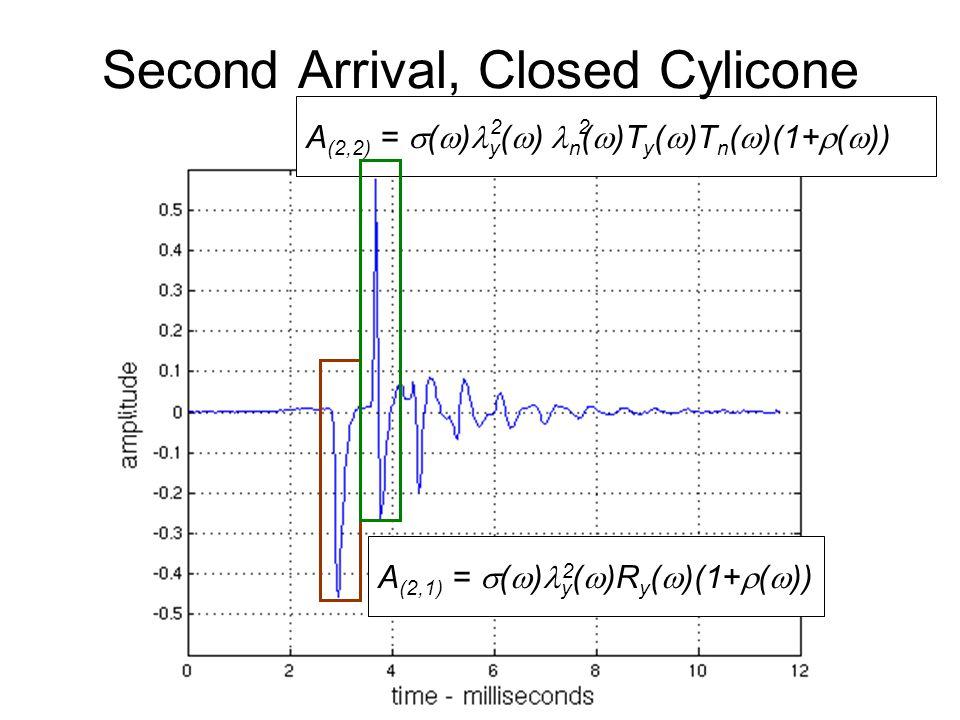 Second Arrival, Closed Cylicone A (2,1) =  (  ) y (  )R y (  )(1+  (  )) 2 A (2,2) =  (  ) y (  ) n (  )T y (  )T n (  )(1+  (  )) 22
