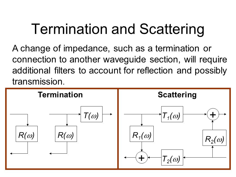 R2()R2() R1()R1() Termination and Scattering A change of impedance, such as a termination or connection to another waveguide section, will require additional filters to account for reflection and possibly transmission.