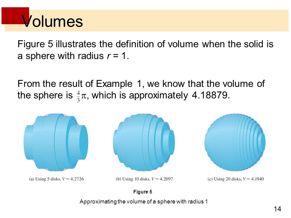 14 Volumes Figure 5 illustrates the definition of volume when the solid is a sphere with radius r = 1.