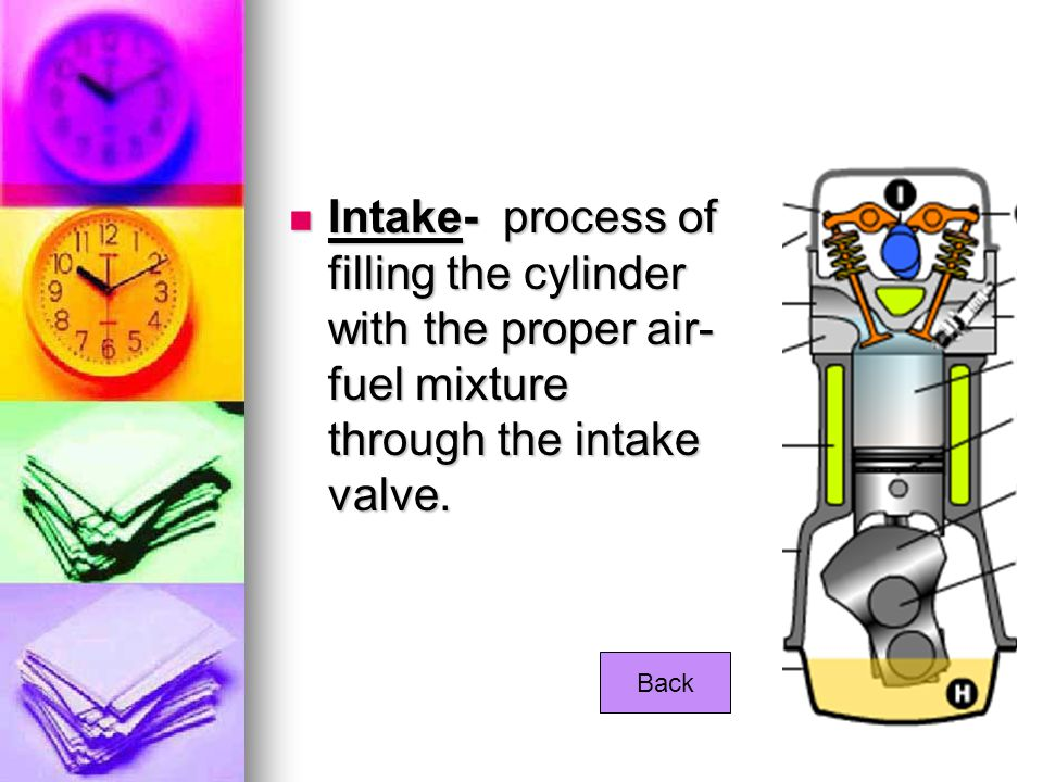 Intake- process of filling the cylinder with the proper air- fuel mixture through the intake valve. Intake- process of filling the cylinder with the p