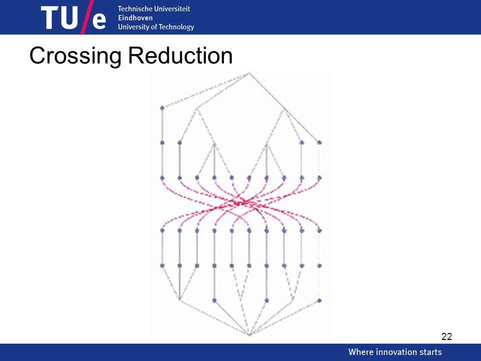 Crossing Reduction 22