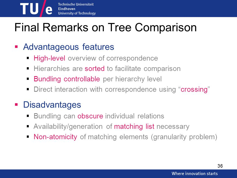 Final Remarks on Tree Comparison  Advantageous features  High-level overview of correspondence  Hierarchies are sorted to facilitate comparison  Bundling controllable per hierarchy level  Direct interaction with correspondence using crossing  Disadvantages  Bundling can obscure individual relations  Availability/generation of matching list necessary  Non-atomicity of matching elements (granularity problem) 36