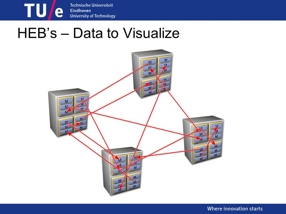 HEB's – Data to Visualize