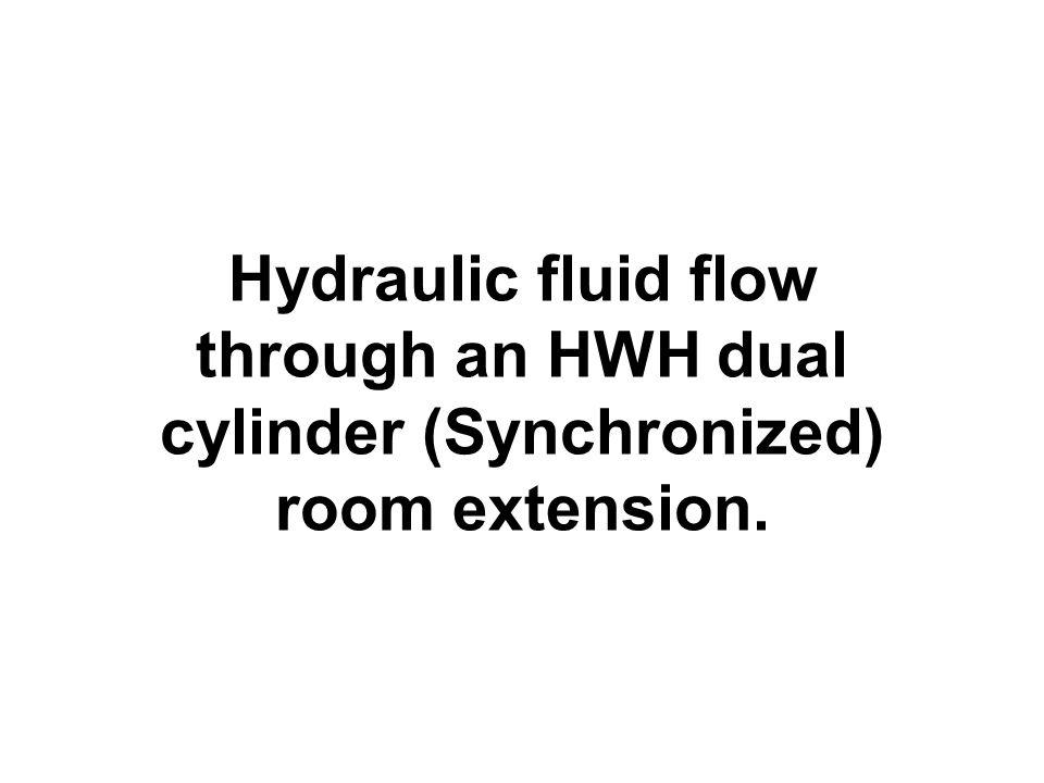 Hydraulic fluid flow through an HWH dual cylinder (Synchronized) room extension.