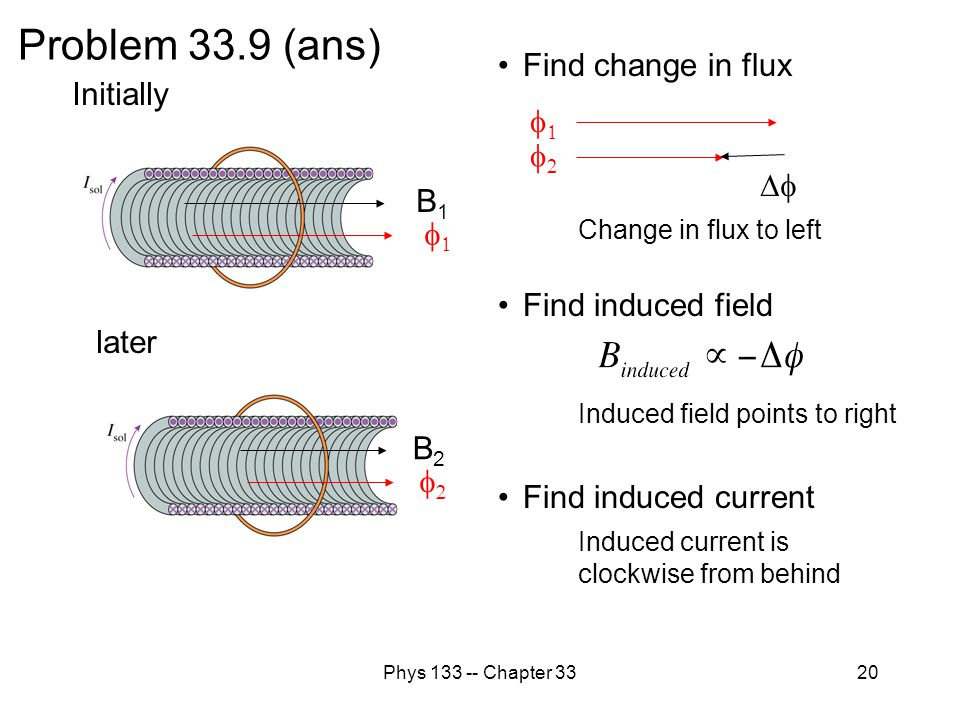 Phys 133 -- Chapter 3321 field is there independent of wire Induced fields
