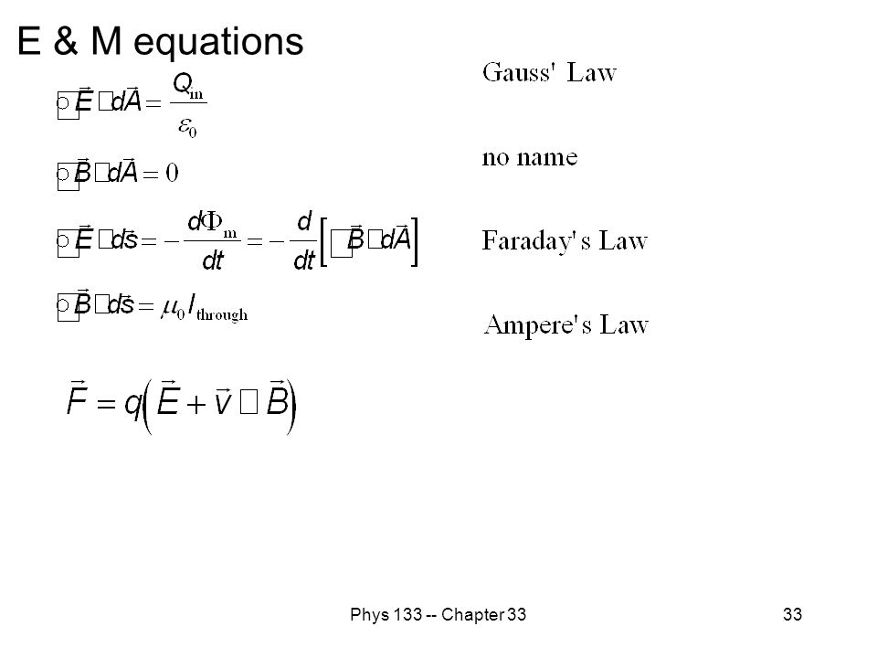 Phys 133 -- Chapter 3334 Maxwell's equations