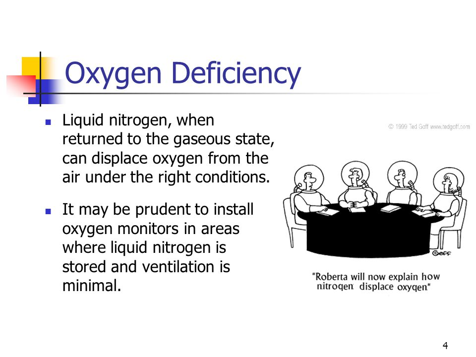 4 Oxygen Deficiency Liquid nitrogen, when returned to the gaseous state, can displace oxygen from the air under the right conditions. It may be pruden