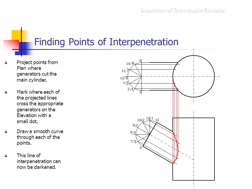 Finding Points of Interpenetration Project points from Plan where generators cut the main cylinder.