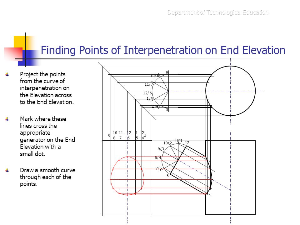 Finding Points of Interpenetration on End Elevation Project the points from the curve of interpenetration on the Elevation across to the End Elevation.