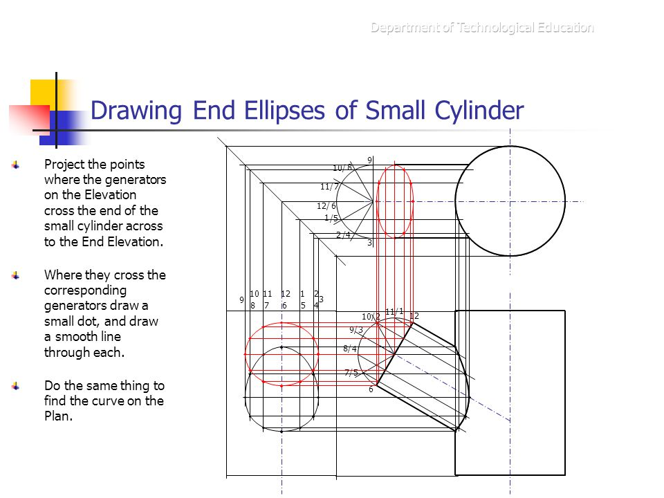 Drawing End Ellipses of Small Cylinder Project the points where the generators on the Elevation cross the end of the small cylinder across to the End