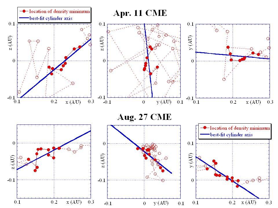 Density profiles Apr. 11 CMEAug. 27 CME