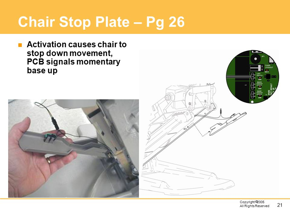 21 Copyright  2005 All Rights Reserved Chair Stop Plate – Pg 26 n Activation causes chair to stop down movement, PCB signals momentary base up