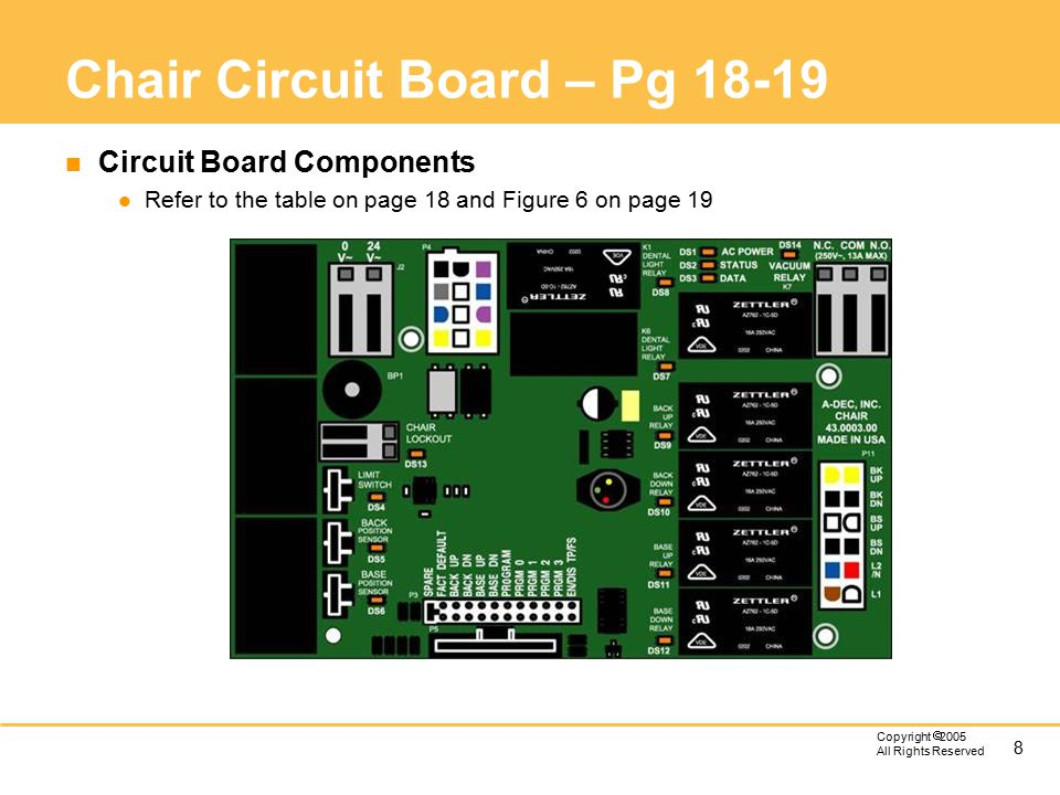 8 Copyright  2005 All Rights Reserved Chair Circuit Board – Pg 18-19 n Circuit Board Components l Refer to the table on page 18 and Figure 6 on pag