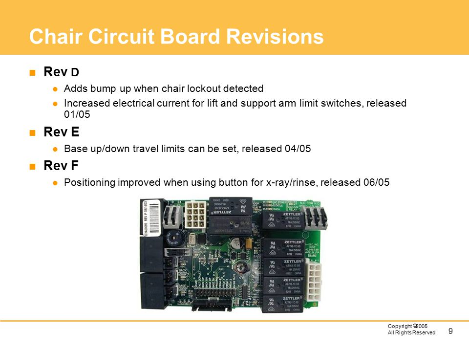 9 Copyright  2005 All Rights Reserved Chair Circuit Board Revisions n Rev D l Adds bump up when chair lockout detected l Increased electrical current for lift and support arm limit switches, released 01/05 n Rev E l Base up/down travel limits can be set, released 04/05 n Rev F l Positioning improved when using button for x-ray/rinse, released 06/05