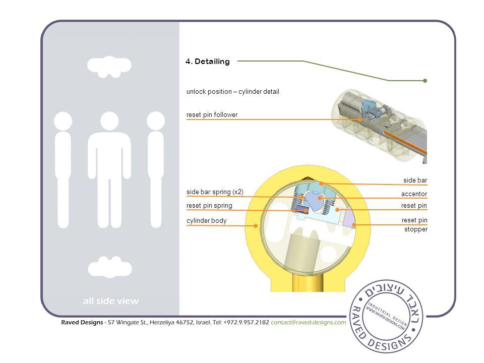 4. Detailing unlock position – cylinder detail reset pin follower side bar spring (x2) cylinder body reset pin spring accentor reset pin stopper side