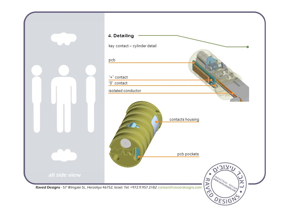 """4. Detailing key contact – cylinder detail pcb contacts housing pcb pockets """"+"""" contact """"0"""" contact isolated conductor"""