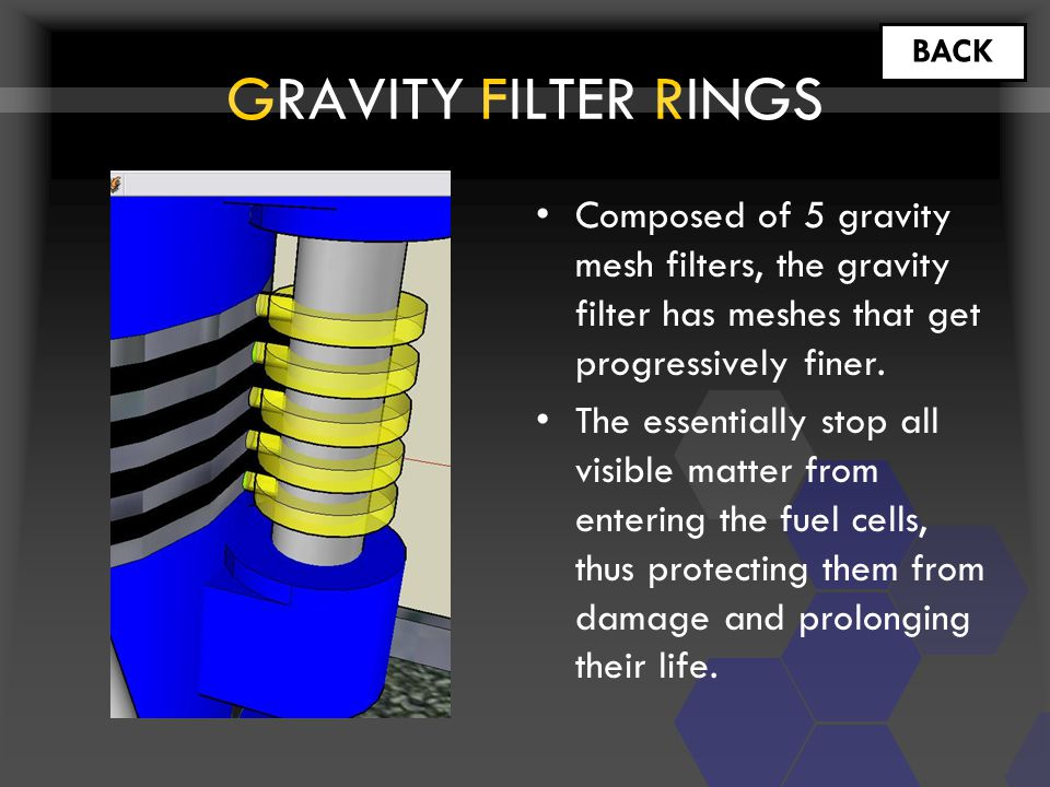 GRAVITY FILTER RINGS BACK Composed of 5 gravity mesh filters, the gravity filter has meshes that get progressively finer.