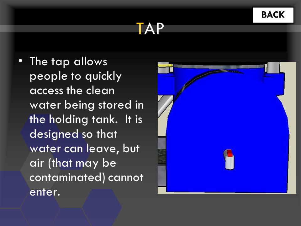 TAP BACK The tap allows people to quickly access the clean water being stored in the holding tank.