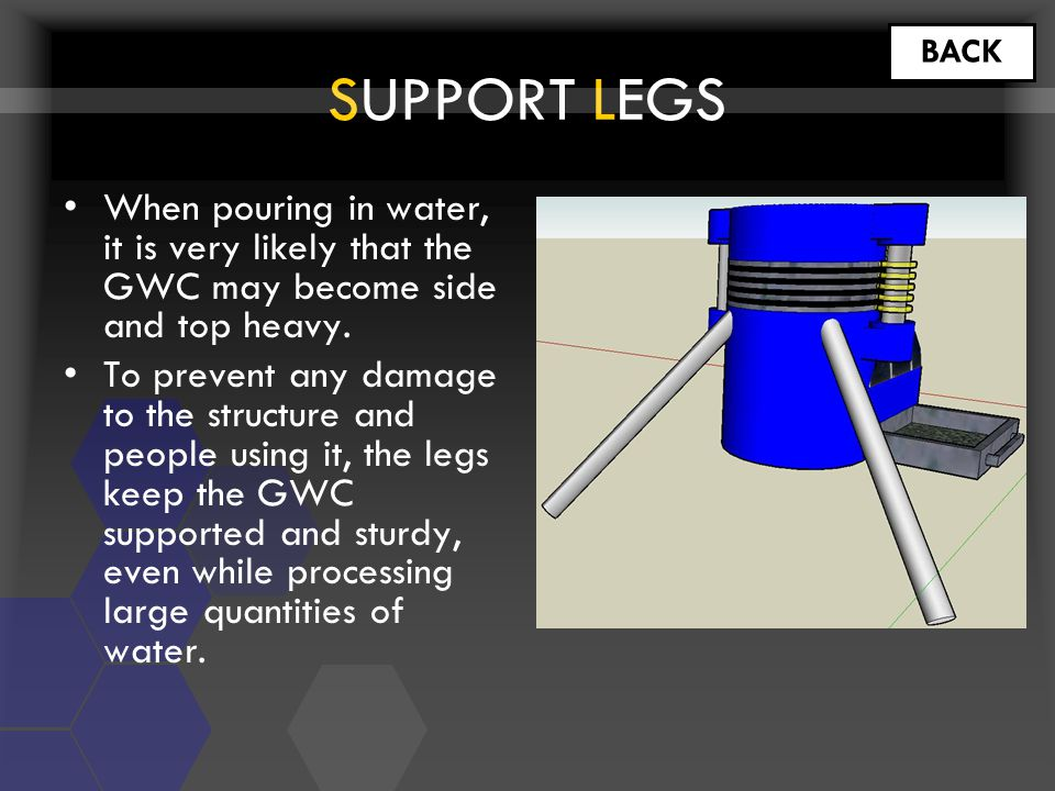 SUPPORT LEGS BACK When pouring in water, it is very likely that the GWC may become side and top heavy.
