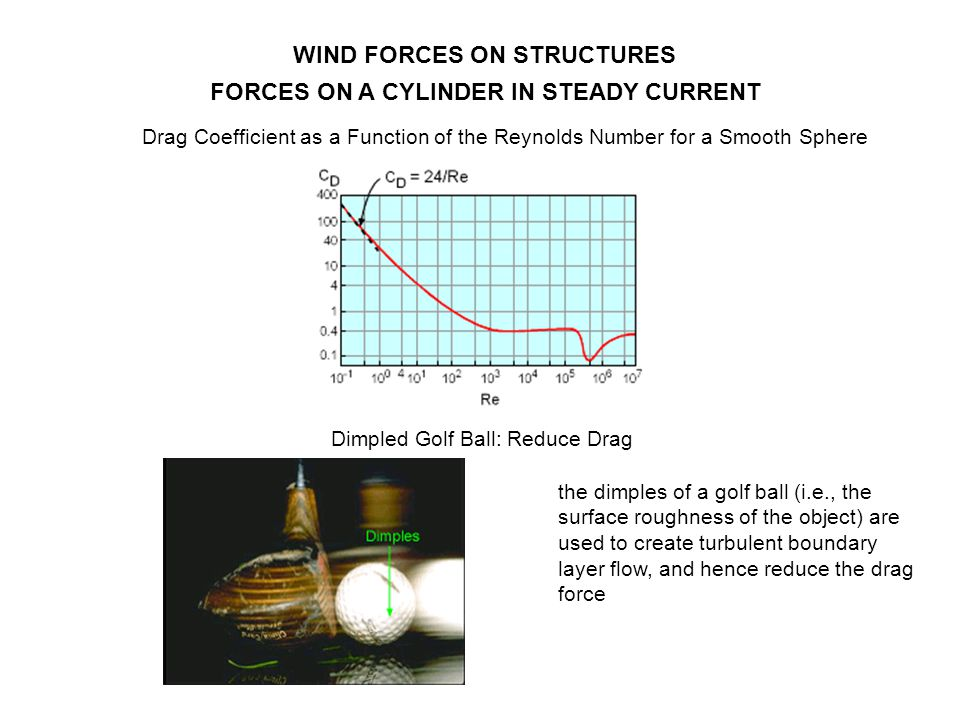 WIND FORCES ON STRUCTURES FORCES ON A CYLINDER IN STEADY CURRENT Drag Coefficient as a Function of the Reynolds Number for a Smooth Sphere Dimpled Gol