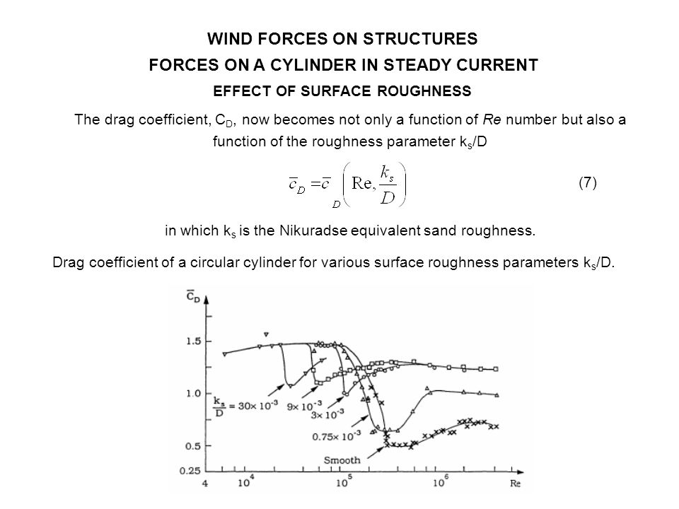WIND FORCES ON STRUCTURES FORCES ON A CYLINDER IN STEADY CURRENT EFFECT OF SURFACE ROUGHNESS The drag coefficient, C D, now becomes not only a functio