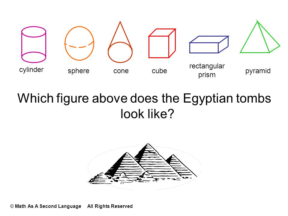 Which figure above does the Egyptian tombs look like? cylinder sphereconecube rectangular prism pyramid © Math As A Second Language All Rights Reserve