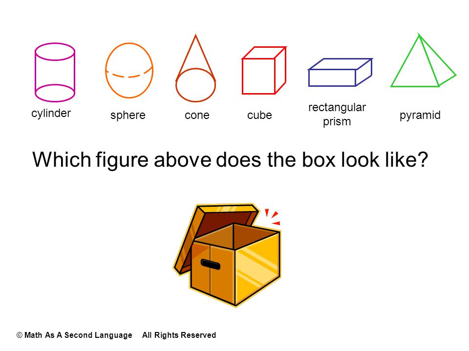 Which figure above does the box look like.