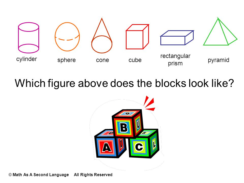 Which figure above does the blocks look like? cylinder sphereconecube rectangular prism pyramid © Math As A Second Language All Rights Reserved