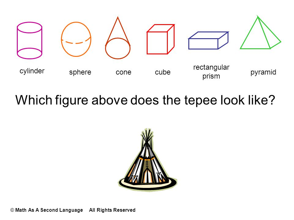 Which figure above does the tepee look like? cylinder sphereconecube rectangular prism pyramid © Math As A Second Language All Rights Reserved