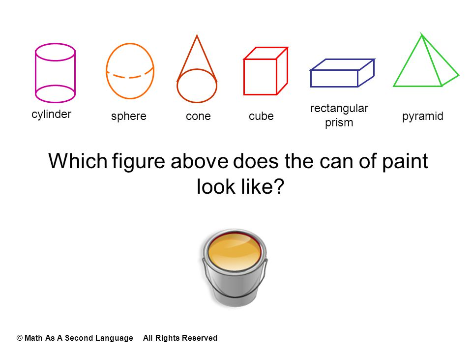 Which figure above does the can of paint look like.