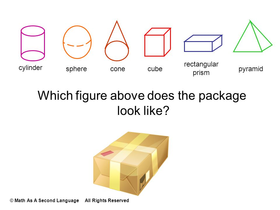 Which figure above does the package look like? cylinder sphereconecube rectangular prism pyramid © Math As A Second Language All Rights Reserved