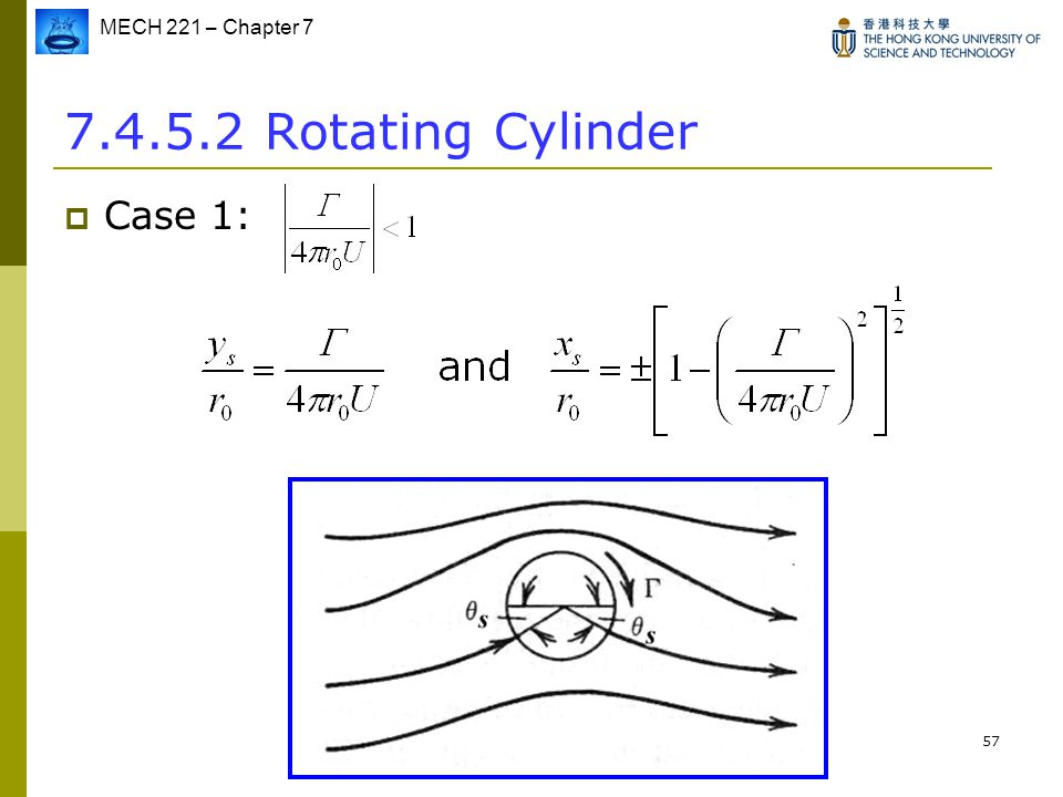 MECH 221 – Chapter 7 57 7.4.5.2 Rotating Cylinder  Case 1: