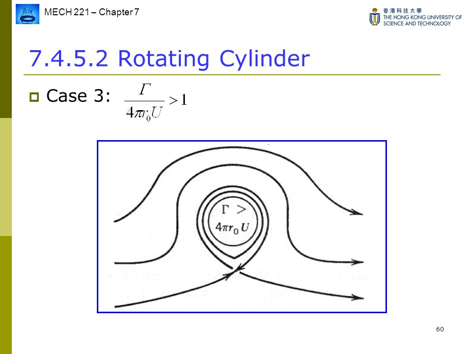 MECH 221 – Chapter 7 60 7.4.5.2 Rotating Cylinder  Case 3: