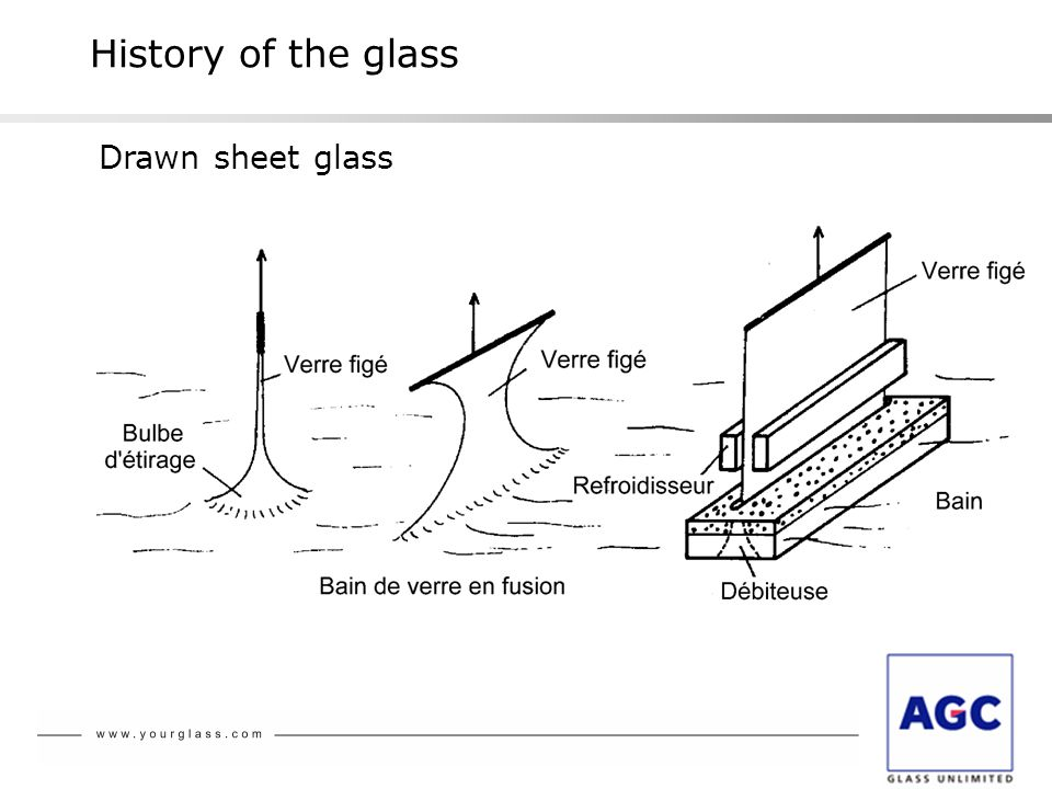 Drawn sheet glass History of the glass