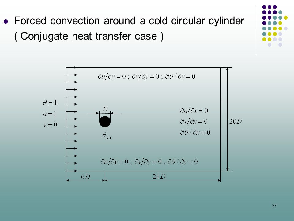 27 Forced convection around a cold circular cylinder ( Conjugate heat transfer case )