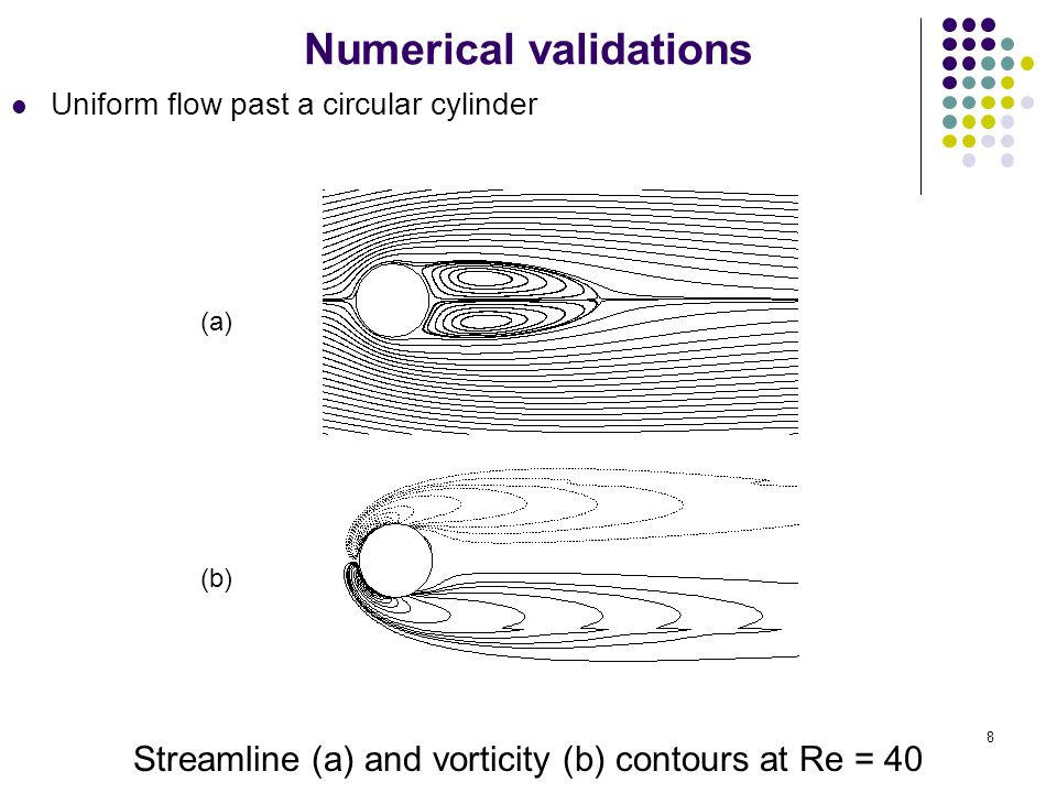 9 Numerical validations Uniform flow past a circular cylinder Streamline (a) and vorticity (b) contours at Re = 100 (a) (b)