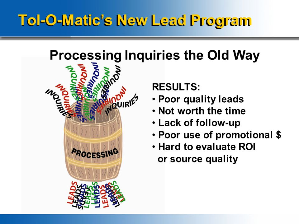 Processing Inquiries the Old Way RESULTS: Poor quality leads Not worth the time Lack of follow-up Poor use of promotional $ Hard to evaluate ROI or source quality