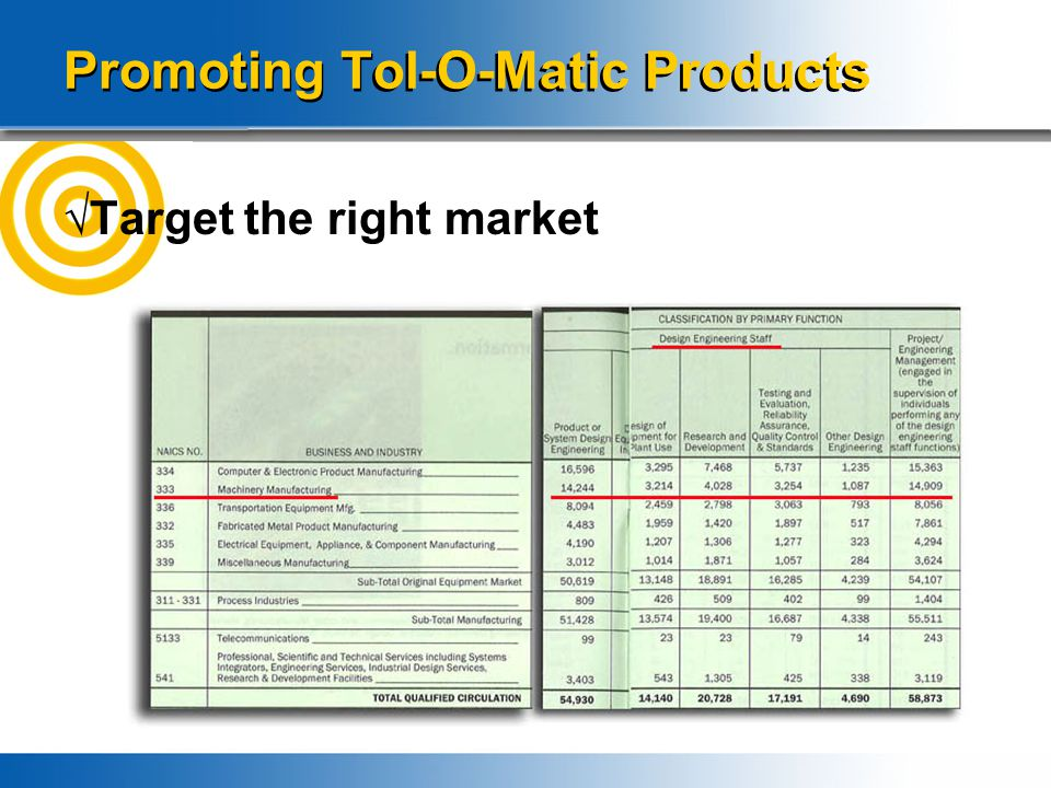 Tol-O-Matic's New Lead Program New lead definitions QUALIFIERS: No specific project or interest Collecting information