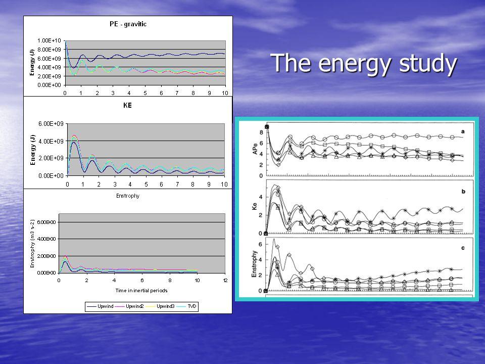 The energy study