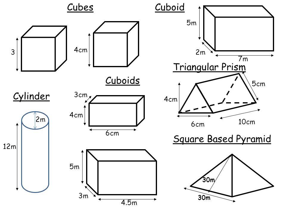 Cubes 4cm 3cm 4cm 6cm 4.5m 5m 3m Triangular Prism 10cm 6cm 4cm 5cm 30m Square Based Pyramid 30m 2m 12m Cuboid Cylinder 3 7m 5m 2m Cuboids