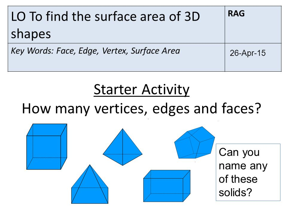 LO To find the surface area of 3D shapes RAG Key Words: Face, Edge, Vertex, Surface Area Can you name any of these solids.