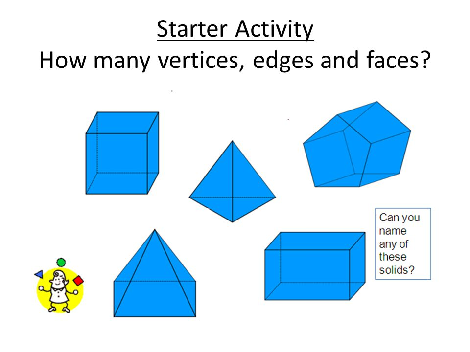 How can we find the surface area of a cube of length 4cm.