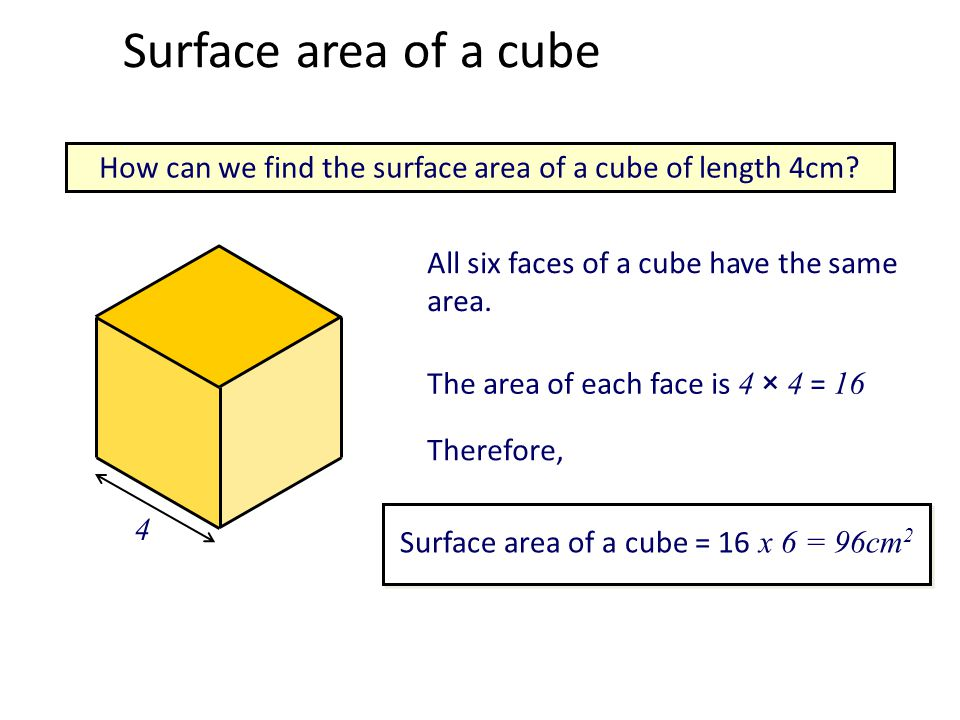 To find the surface area of a cuboid, we calculate the total area of all of the faces.