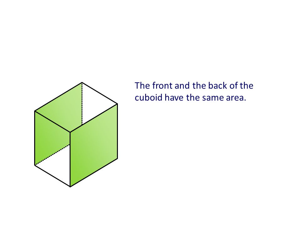 Surface area of a cuboid = 6 8 4 2 × (8 × 4) Top and bottom + 2 × ( 6 × 8) Front and back+ 2 × (6 × 4) Left and right side Surface area of a cuboid = (2 ×32) + (2 ×48) + (2 ×24)