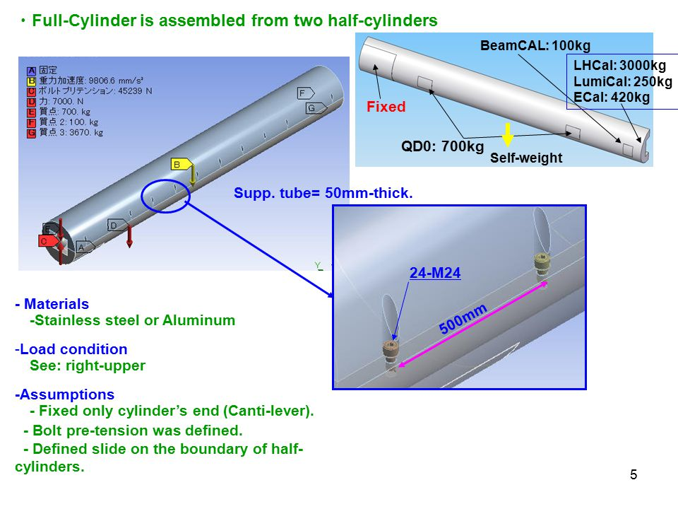 5 - Materials -Stainless steel or Aluminum -Load condition See: right-upper -Assumptions - Fixed only cylinder's end (Canti-lever).