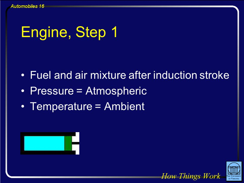 Automobiles 16 Engine, Step 1 Fuel and air mixture after induction stroke Pressure = Atmospheric Temperature = Ambient