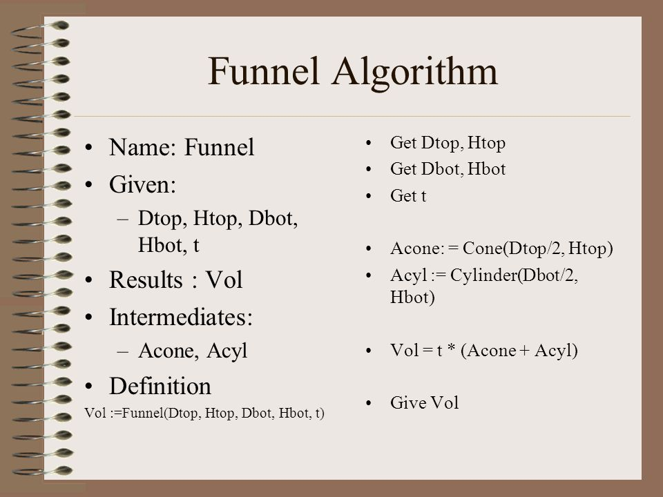 Funnel Algorithm Name: Funnel Given: –Dtop, Htop, Dbot, Hbot, t Results : Vol Intermediates: –Acone, Acyl Definition Vol :=Funnel(Dtop, Htop, Dbot, Hbot, t) Get Dtop, Htop Get Dbot, Hbot Get t Acone: = Cone(Dtop/2, Htop) Acyl := Cylinder(Dbot/2, Hbot) Vol = t * (Acone + Acyl) Give Vol