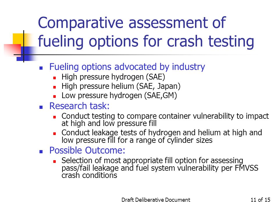 Draft Deliberative Document11 of 15 Comparative assessment of fueling options for crash testing Fueling options advocated by industry High pressure hydrogen (SAE) High pressure helium (SAE, Japan) Low pressure hydrogen (SAE,GM) Research task: Conduct testing to compare container vulnerability to impact at high and low pressure fill Conduct leakage tests of hydrogen and helium at high and low pressure fill for a range of cylinder sizes Possible Outcome: Selection of most appropriate fill option for assessing pass/fail leakage and fuel system vulnerability per FMVSS crash conditions